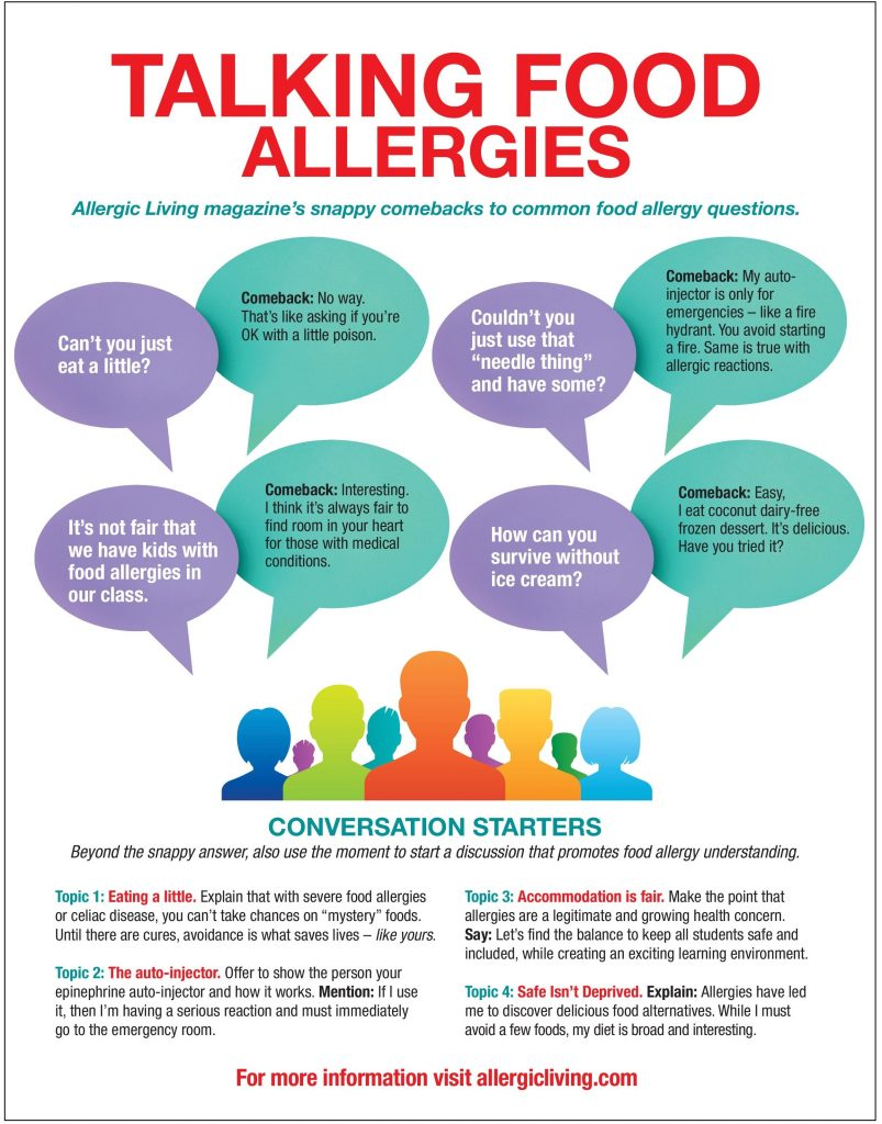 Talking Food Allergies: Snappy Comebacks Poster