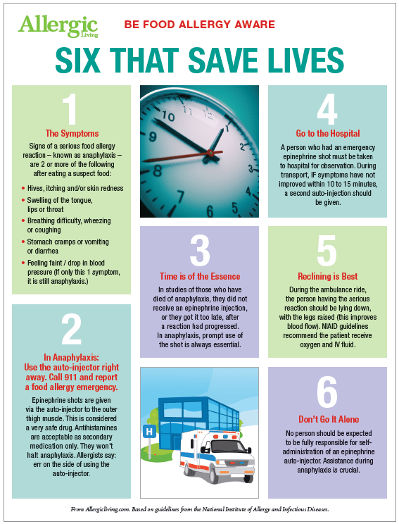 Six That Save Lives - Free Educational Poster for Anaphylaxis ...