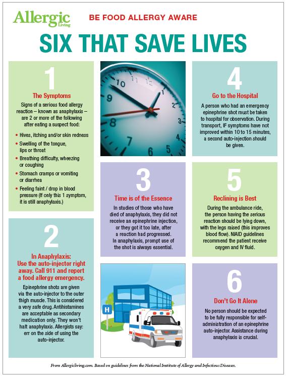six-that-save-thumb