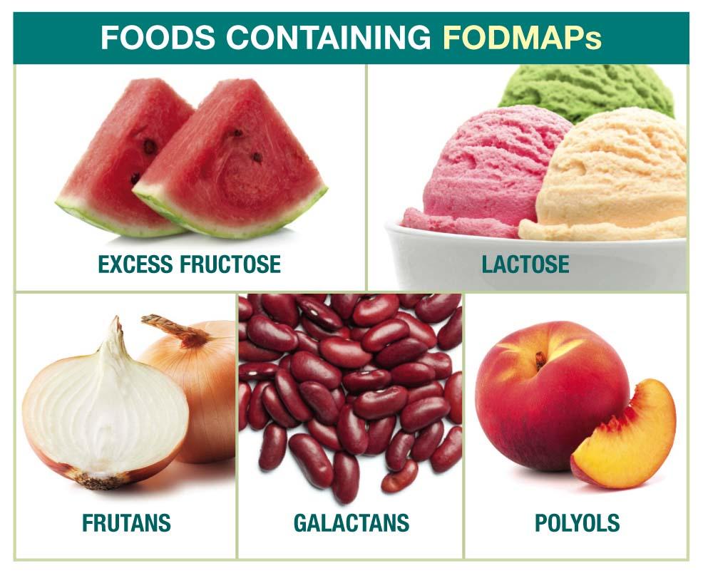 FODMAPs Chart