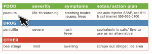 Allergybox2